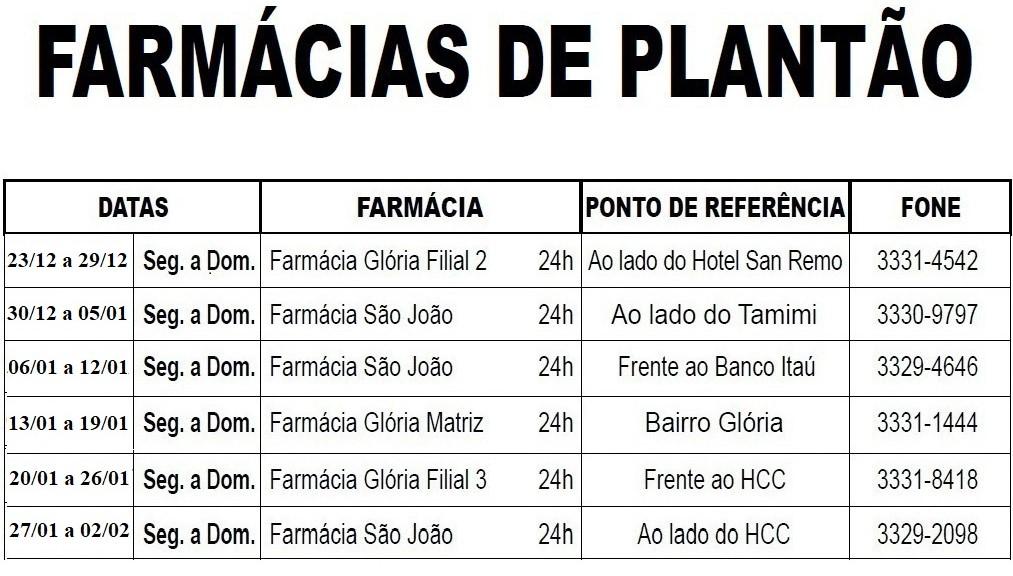 FARMACIAS PLANTAO - DEZEMBRO A JANEIRO