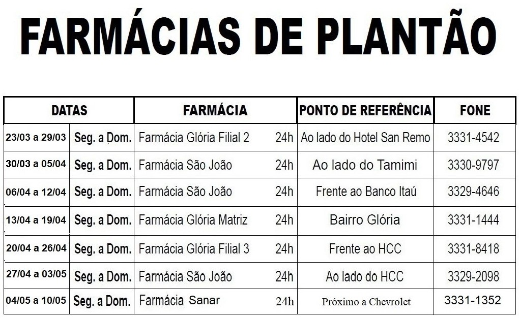 FARMACIAS PLANTAO - MARCO A MAIO 2020