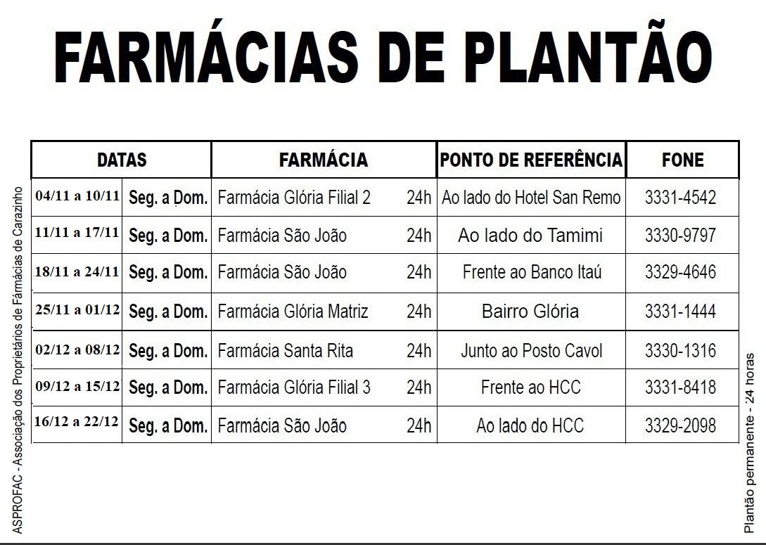 FARMACIAS PLANTAO - NOVEMBRO A DEZEMBRO
